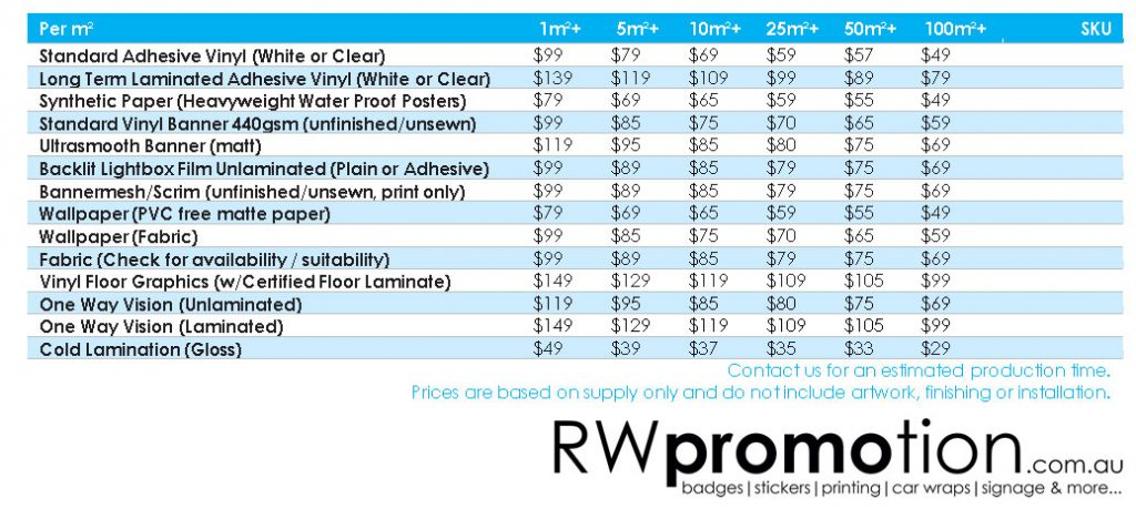 custom large format printing prices